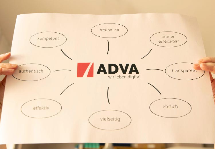 ADVA SEA Ads Mindmap